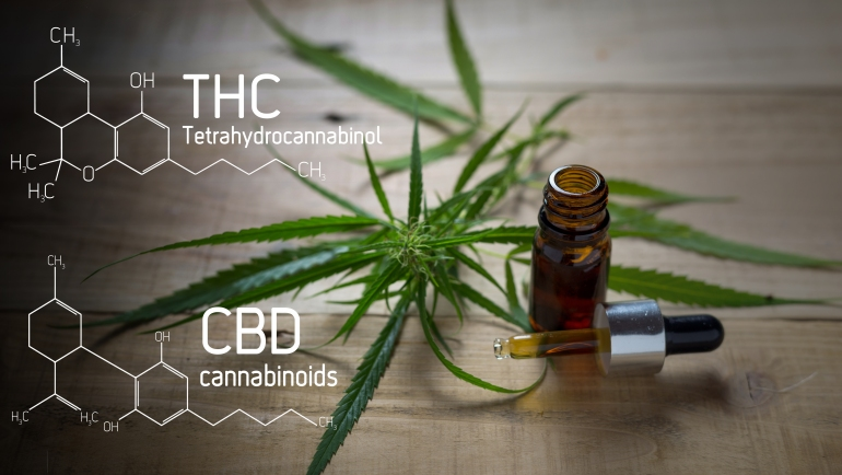 what is tetrahydrocannabinol, what is thc, thc, tetrahydrocannabinol